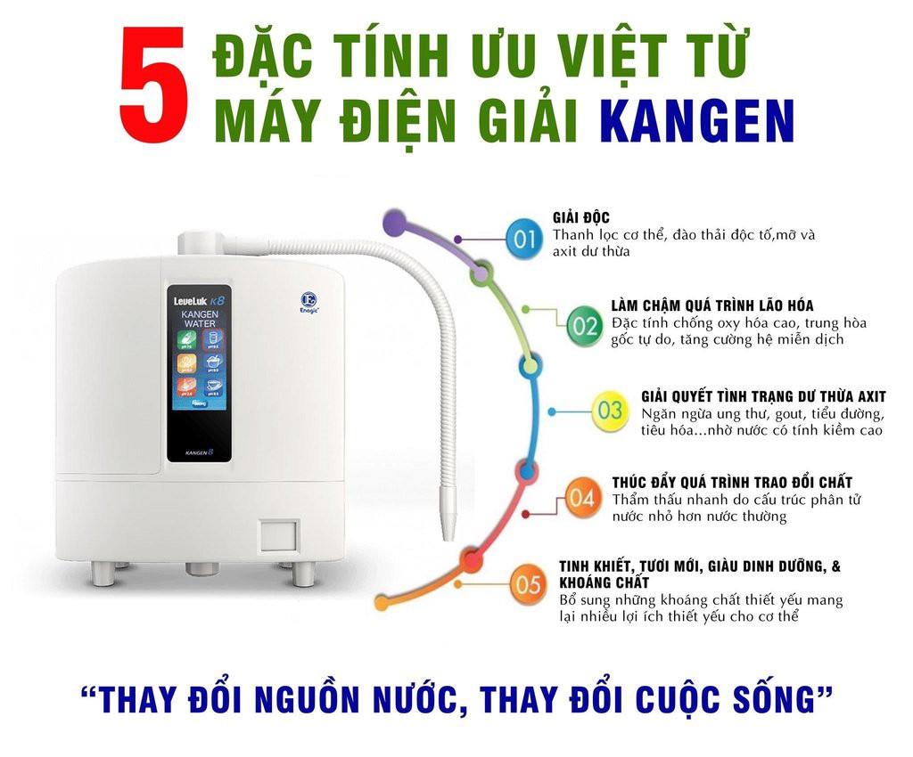 5 loại nước từ máy lọc nước kangen k8