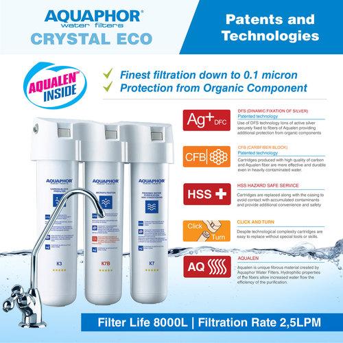 Máy lọc nước Aquaphor Crystal ECO - 1