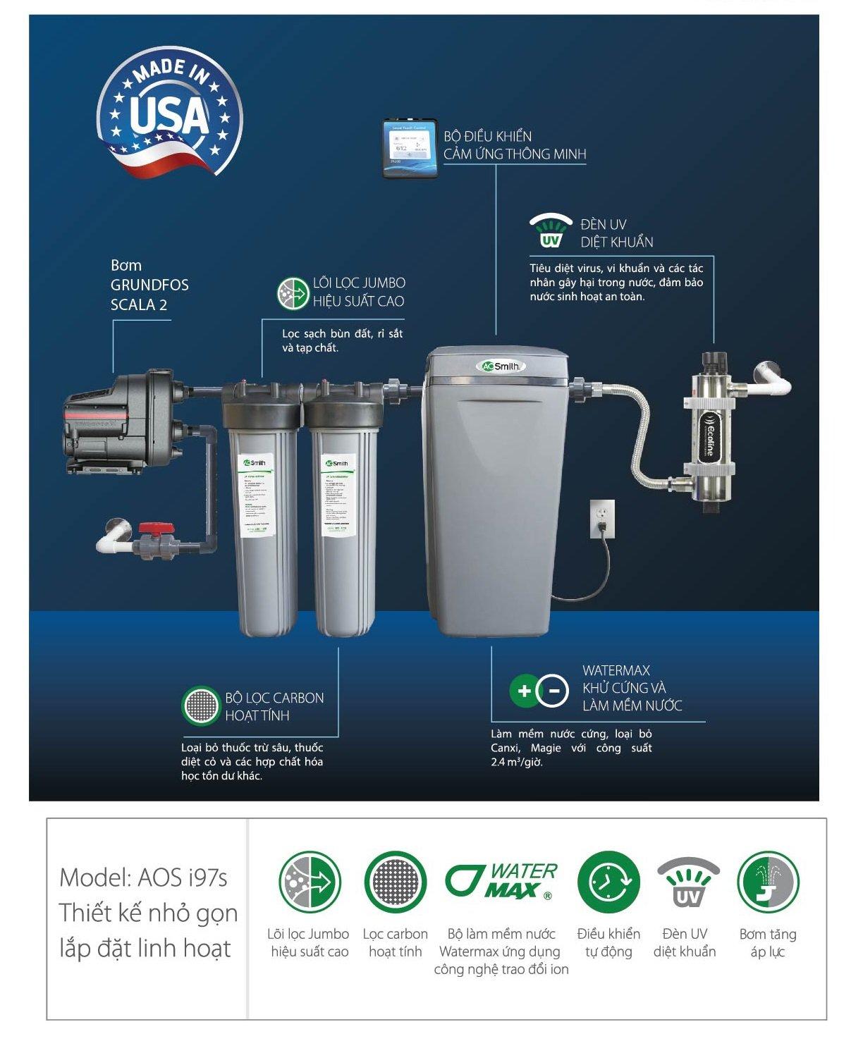 Hệ Thống Lọc Nước Đầu Nguồn AOS I97s