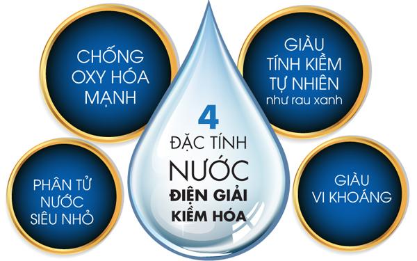 Đặc tính quantrongj của nước ion kiềm giàu hydrogen