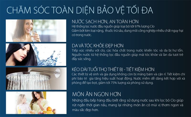 loi ich khi su dung he thong loc nuoc gia dinh